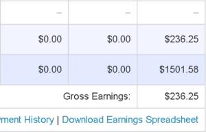 Total Penghasilan Shutterstock