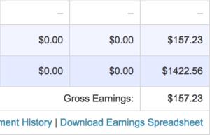 Shutterstock Earning